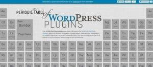 tabla periódica de plugins wordpress
