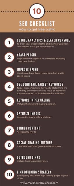 como posicionar blog infografia