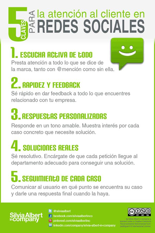 5 claves para la atención al cliente en redes sociales