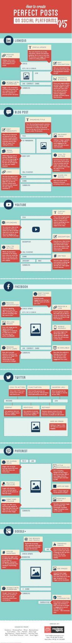 infografia post optimizados