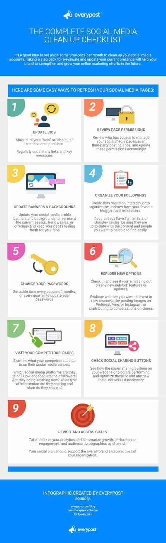 limpiar redes sociales infografía
