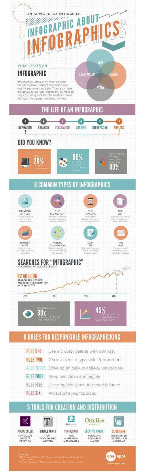 guia-crear-mejores-infografias