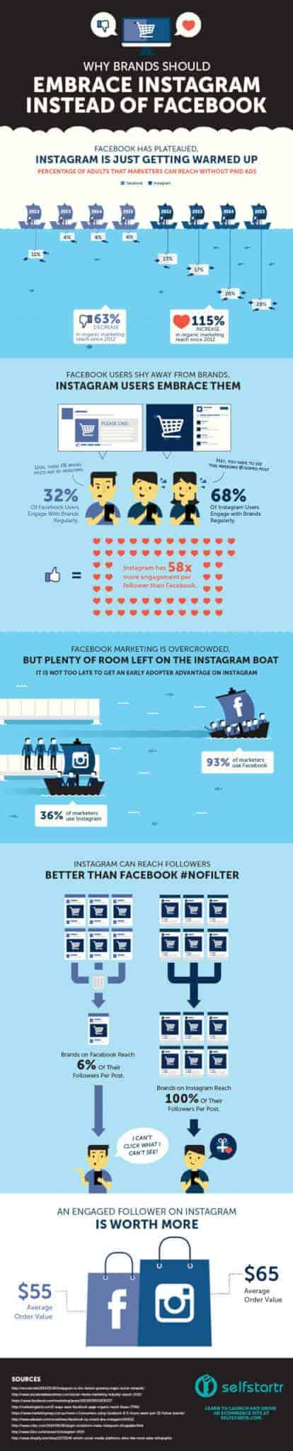 instagram-marketing-tiendas-online-infografia