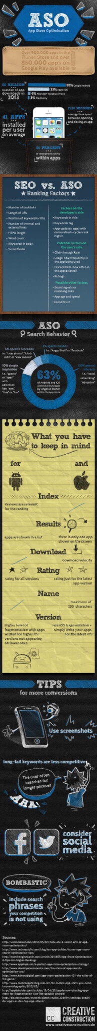 infografía sobre consejos para mejorar el posicionamiento aso