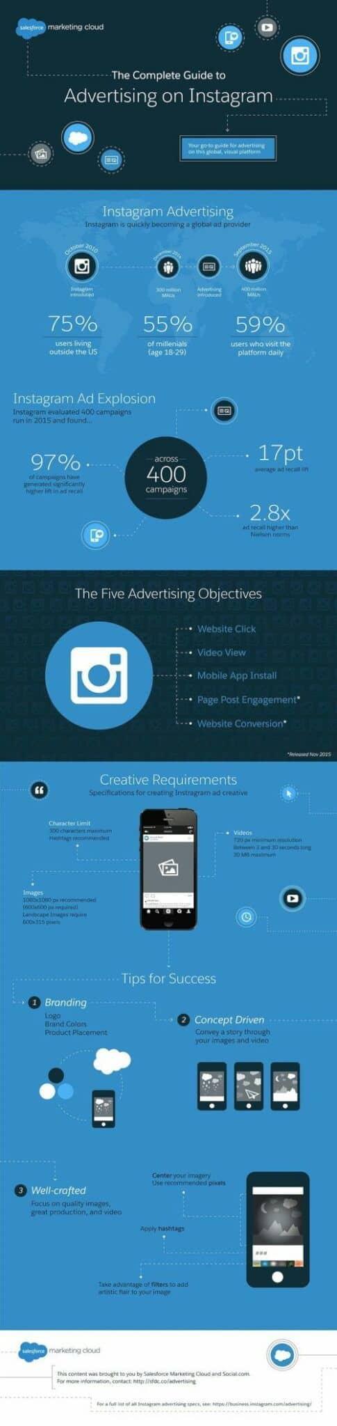 Guía completa sobre la publicidad en Instagram #infografía