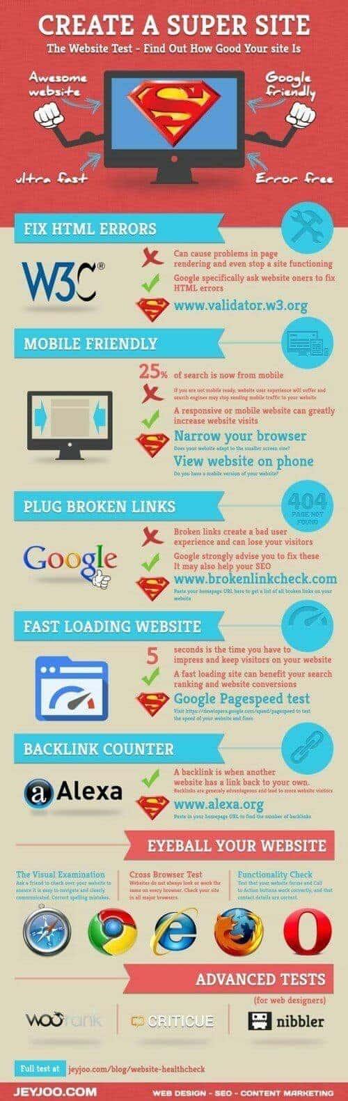 5 maneras de comprobar que tienes un buen sitio Web #infografía