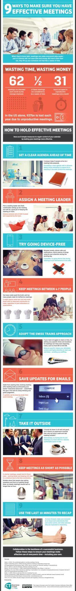 reuniones-efectivas-infografía