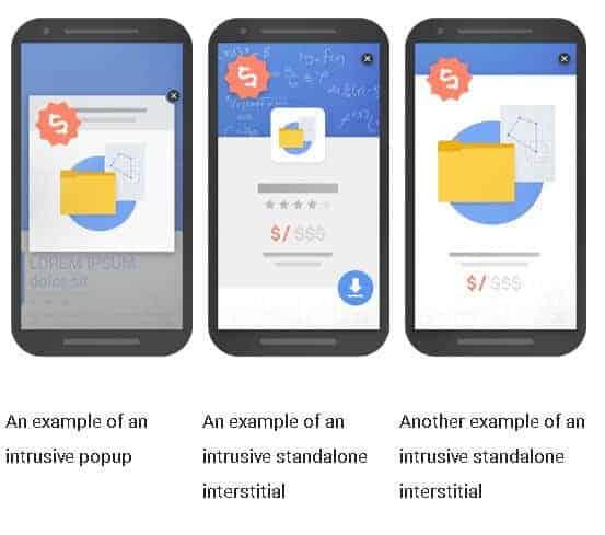 ejemplos contenido intrusivo de google