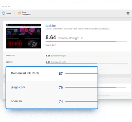 InLink Rank permite estimar la autoridad de un sitio web