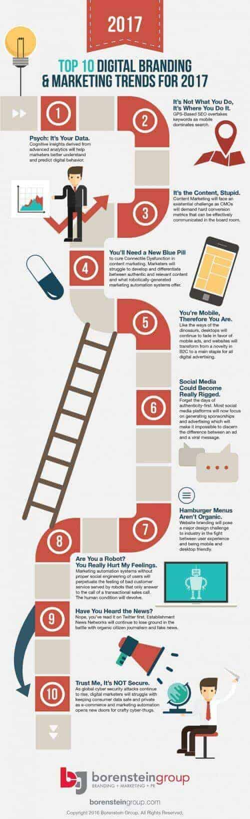tendencias del branding personal 2017 infografía