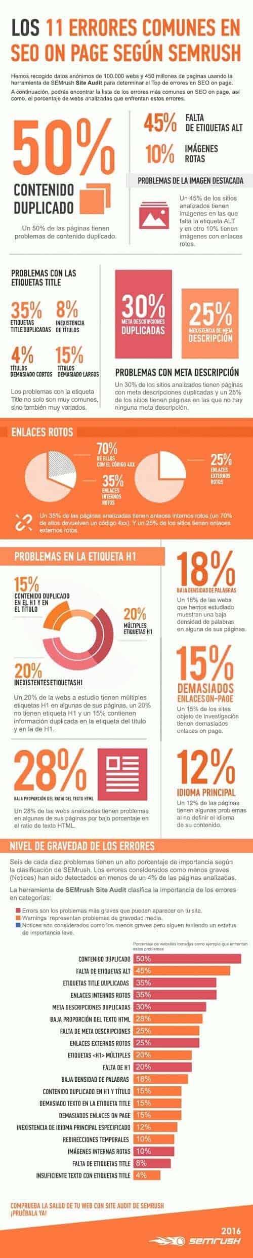 Errores frecuentes del SEO on page #infografía