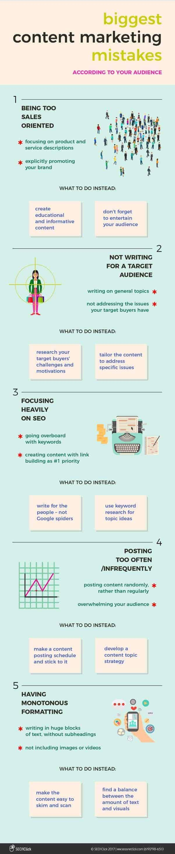 Lo que no debes hacer en tu marketing de contenidos infografía