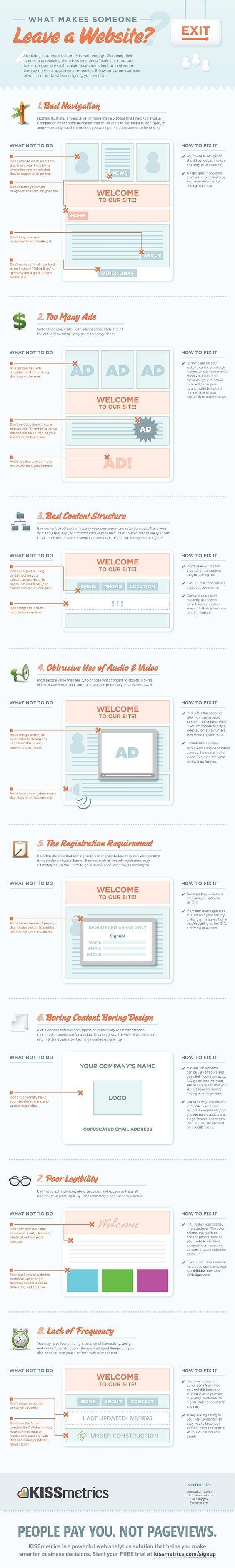 Por qué los usuarios abandonan un sitio web #infografía