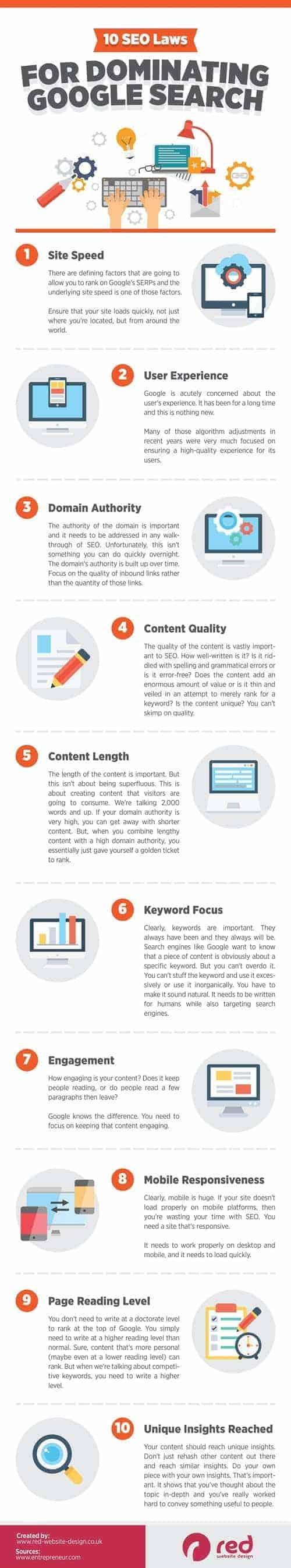 10 reglas SEO para posicionarte en google infografia