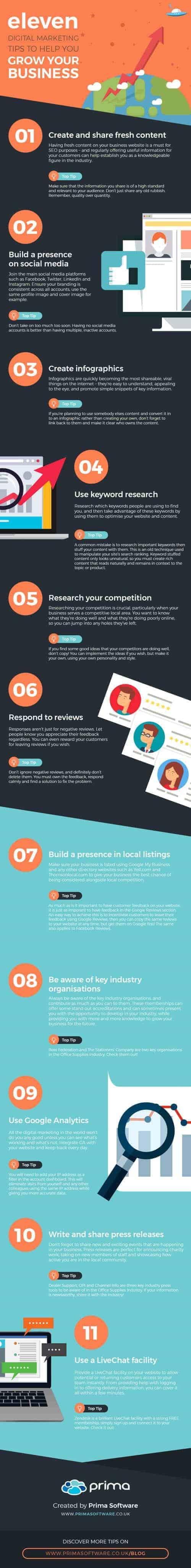 estrategias de marketing digital para hacer crecer tu negocio infografia