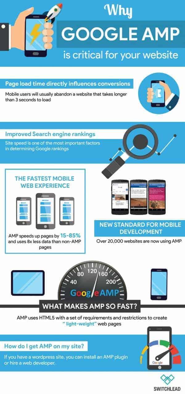 amp paginas moviles aceleradas infografia