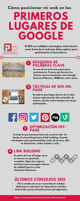 Cómo posicionar mi web en los primeros lugares de Google #infografía