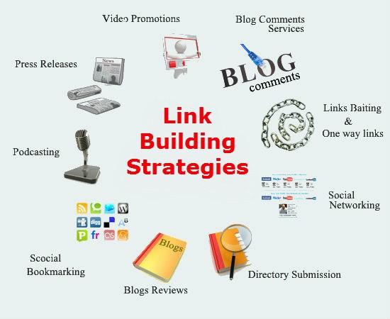 estrategias de link building para posicionar mi web