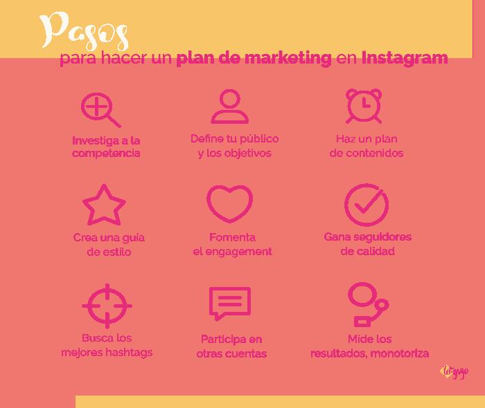 Pasos para desarrollar una estrategia de marketing en Instagram infografia