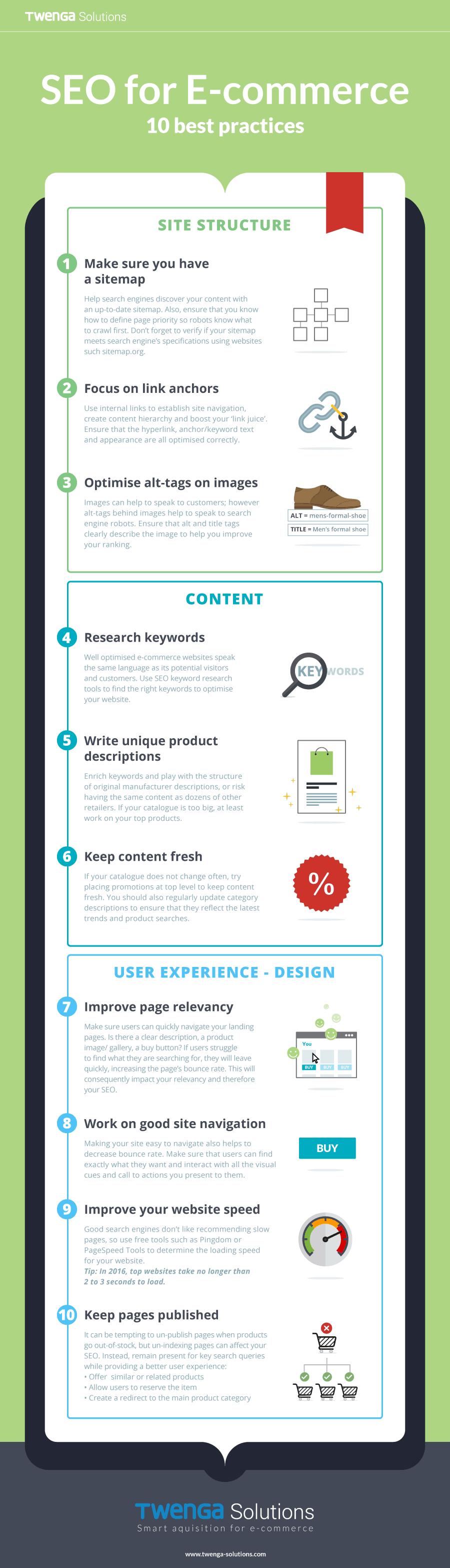 guia seo para ecommerce infografia