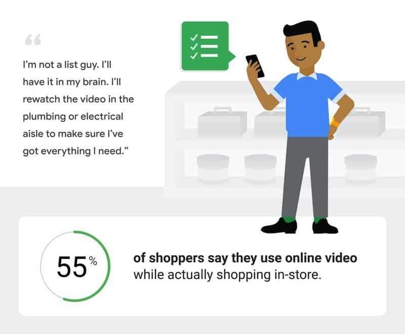 infografia 2 video