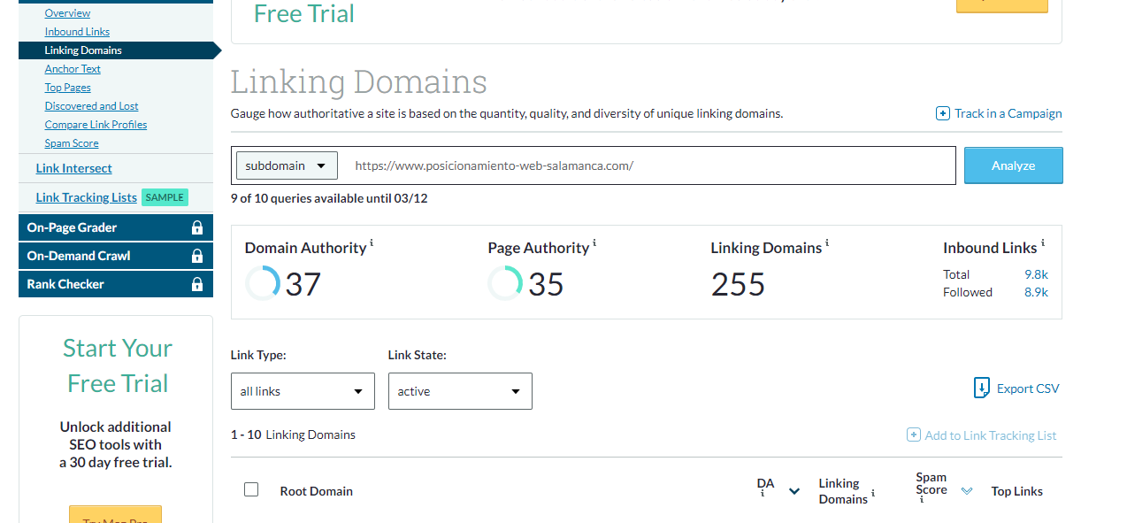 moz link analysis