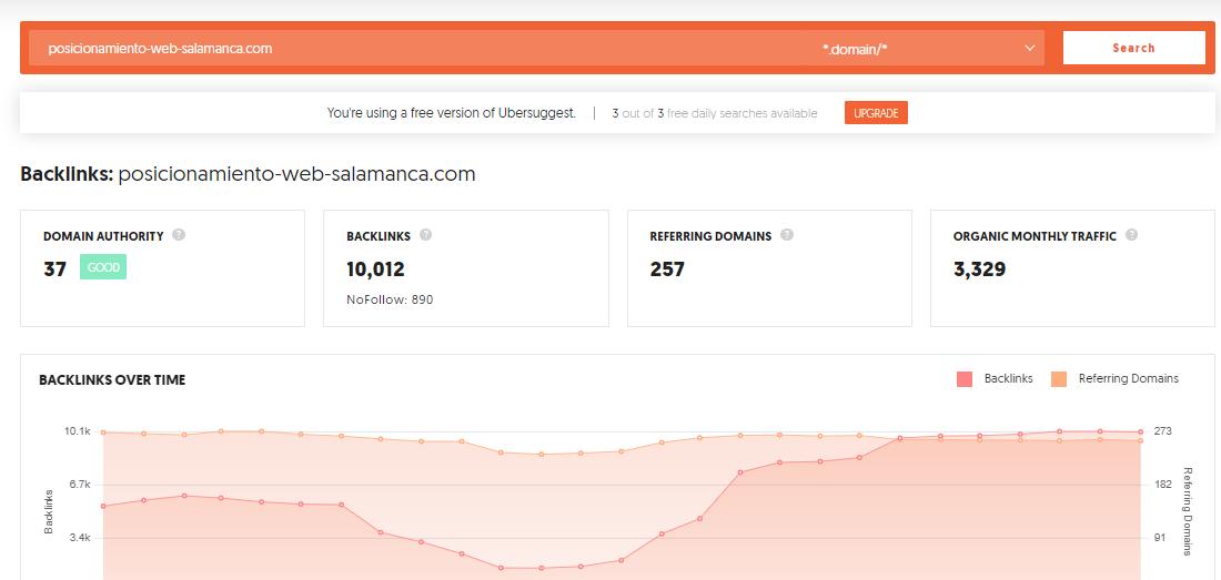 neil patel comprobar backlinks de una web