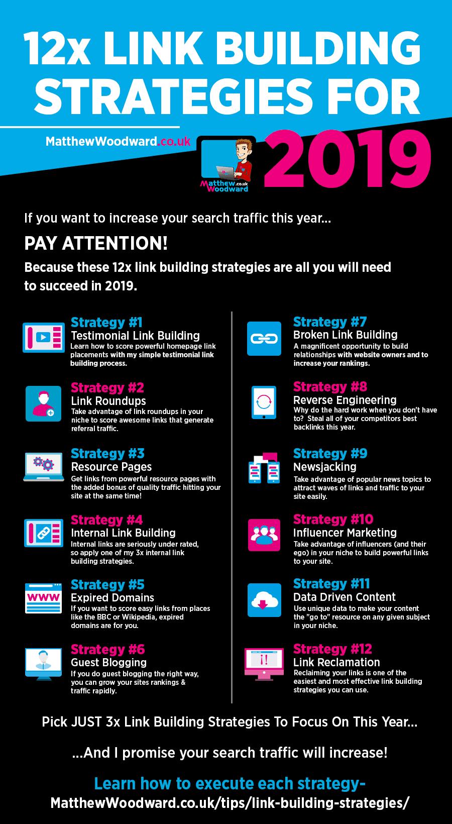 estrategias de link building infografia