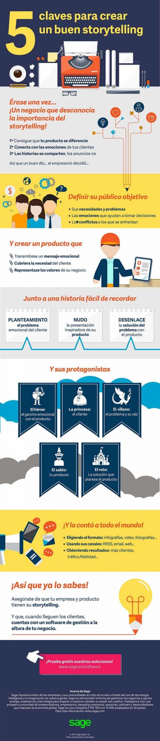 infografia storytelling