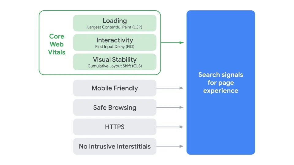 Search_Page_Experience_Graphic