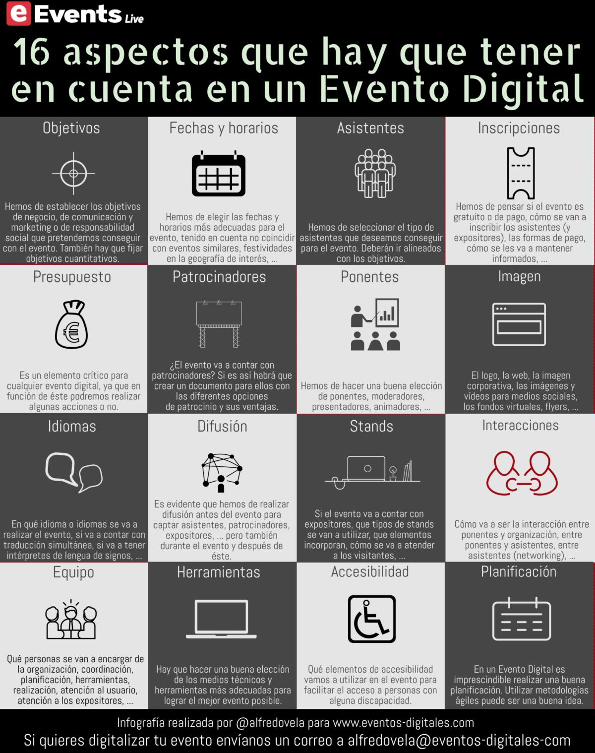 hacer un evento virtual infografia